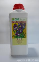 Продам технологию/рецепт по производству GHE удобрений. Астана